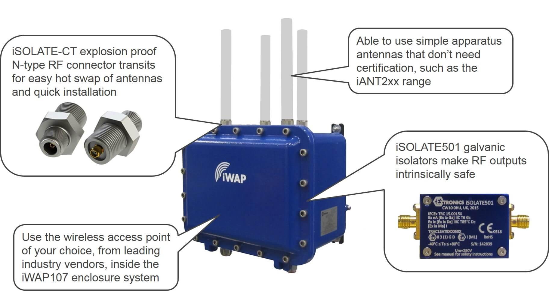 Wireless Networks for Hazardous Areas - Extronics