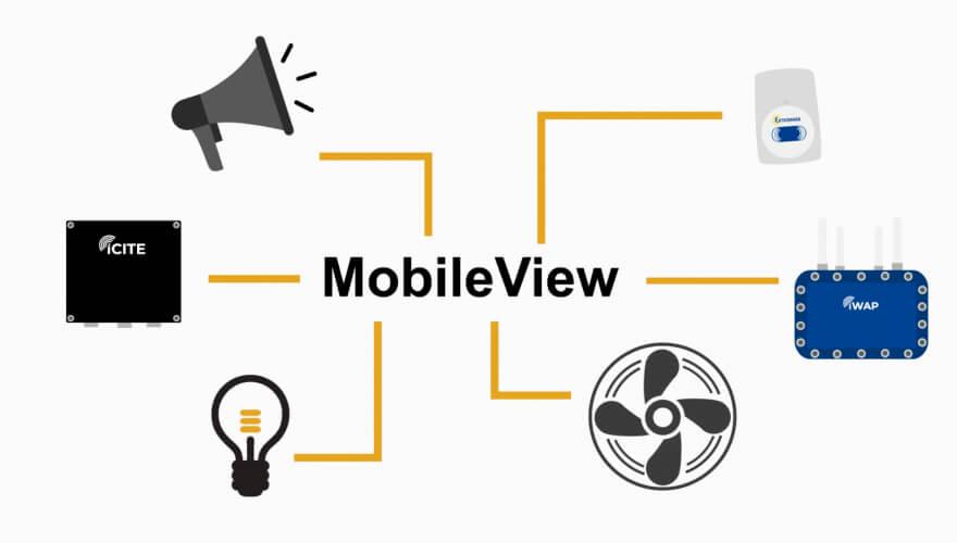 MobileView visibility platform
