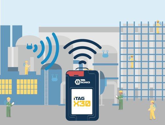 Unidirectional and Bidirectional Communication iTAG X-Range